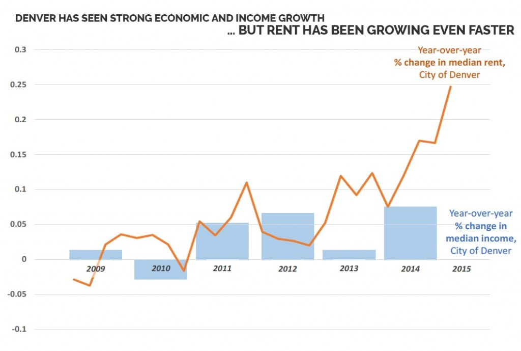 rent-prices-infographic
